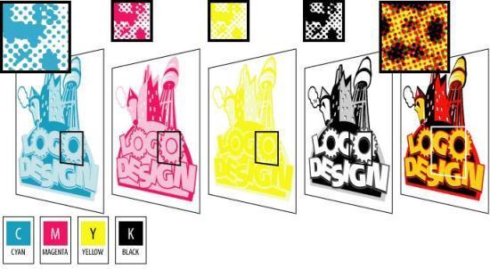 03-phoi-ban-kem-CMYK-logo-printing